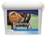 Cavalor Eletrolyte Balance